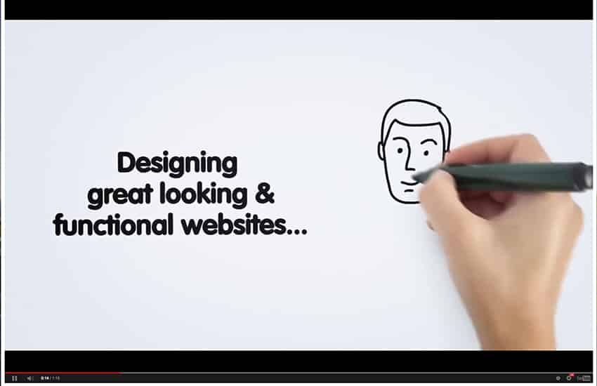 website designers bristol