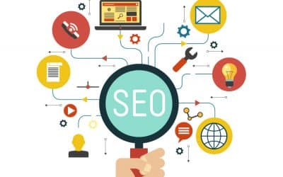 How SEO Can Help Your Business